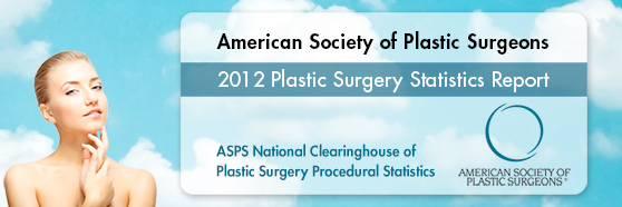 American Board of Plastic Surgery Statistics - Portland, OR